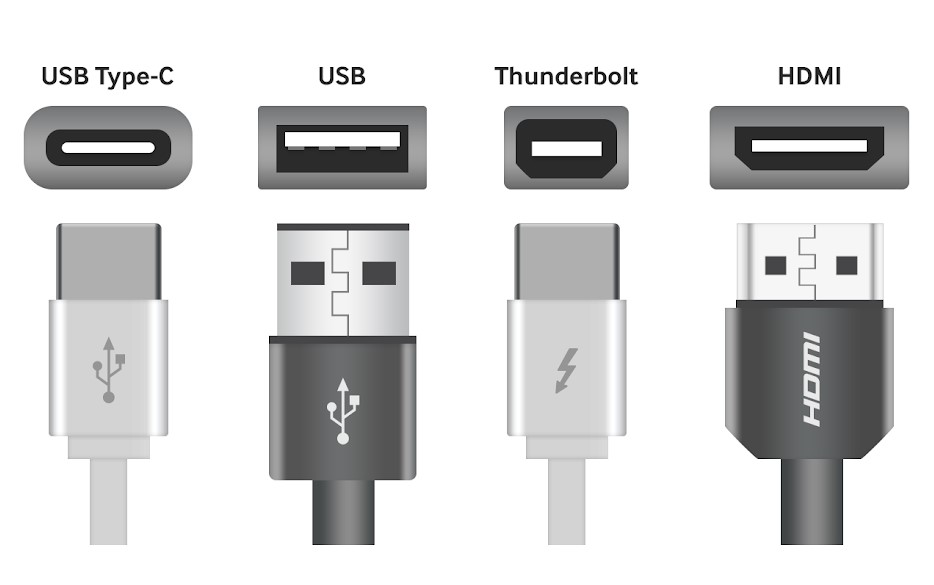 Identify connection ports on Apple MacBook. USB-C, USB, Thunderbolt 3, HDMI (3)