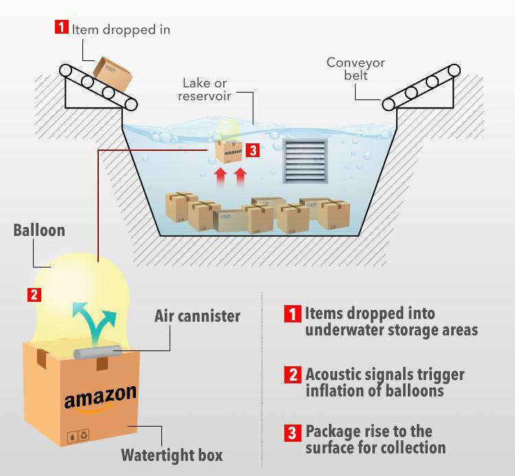 dd-composite-amazon-water-storage21