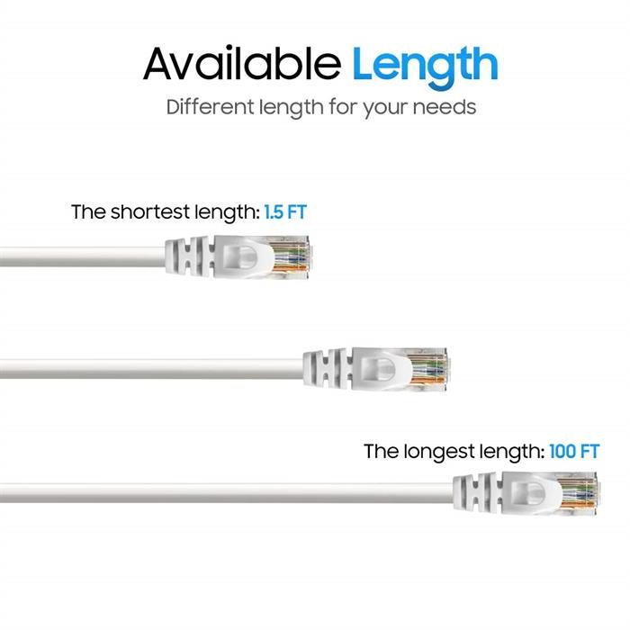 Cmple Cat6 Ethernet Cable 10Gbps - Computer Networking Cord with Gold-Plated RJ45 Connectors, 550MHz Cat6 Network Ethernet LAN Cable Supports Cat6, Cat5e, Cat5 Standards - 100 Feet White