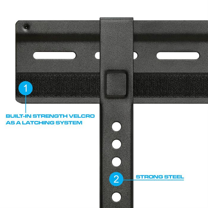 Built-in strength Velcro as a latching system