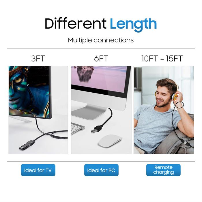 Cmple - High Speed USB 2.0 Extension Cable - Flexible USB Extender Cord - A Male to A Female Adapter Cable - 3FT Black