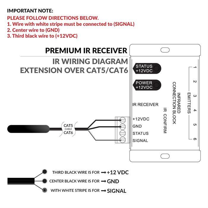 IR extension over Cat5/6